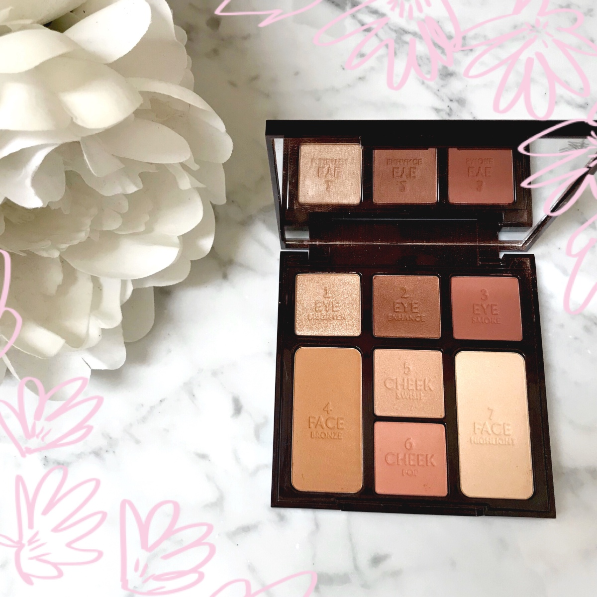 Charlotte Tilbury Instant Look in a Palette | Review + Swatches